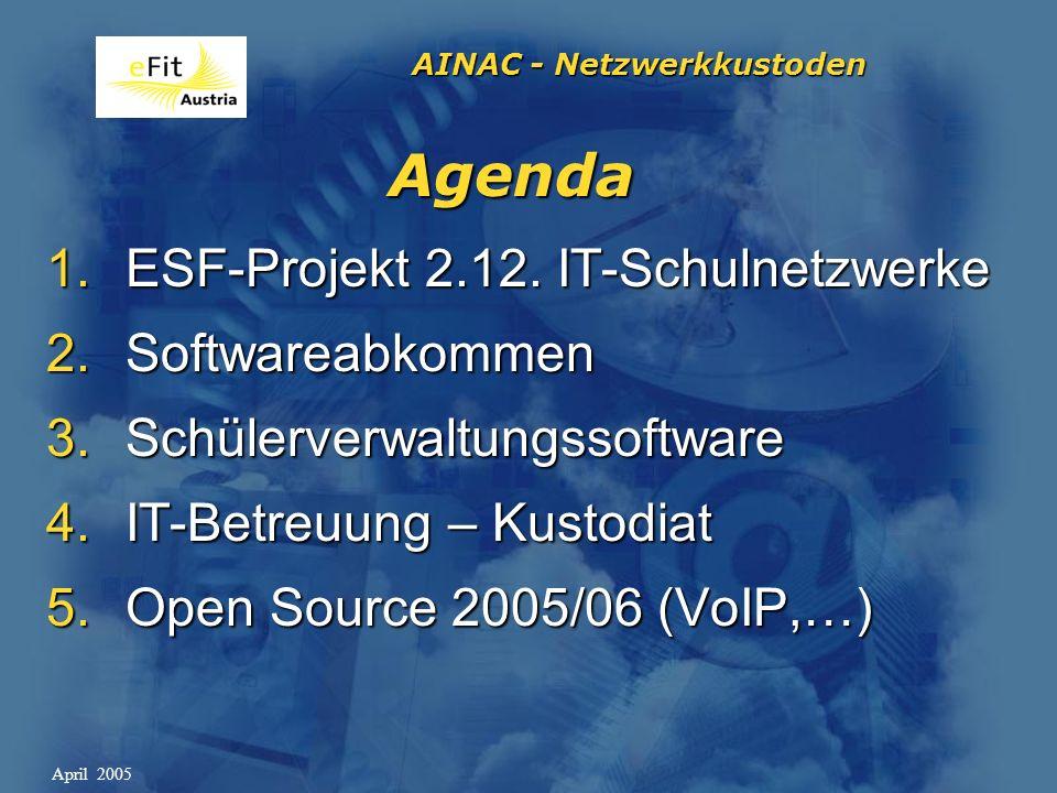 AINAC - Netzwerkkustoden April 2005 Agenda 1.ESF-Projekt 2.12.