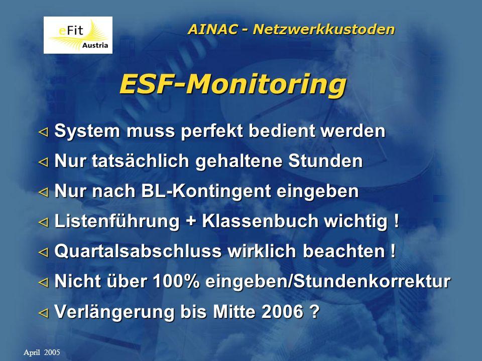 AINAC - Netzwerkkustoden April 2005 Pädagogisches Wikipedia Wikipedia ( de.wikipedia.org ) – freie Enzy- klopädie mit GNU-Lizenz in 100 Sprachen LMS: Ilias (Vbg-Community), ….
