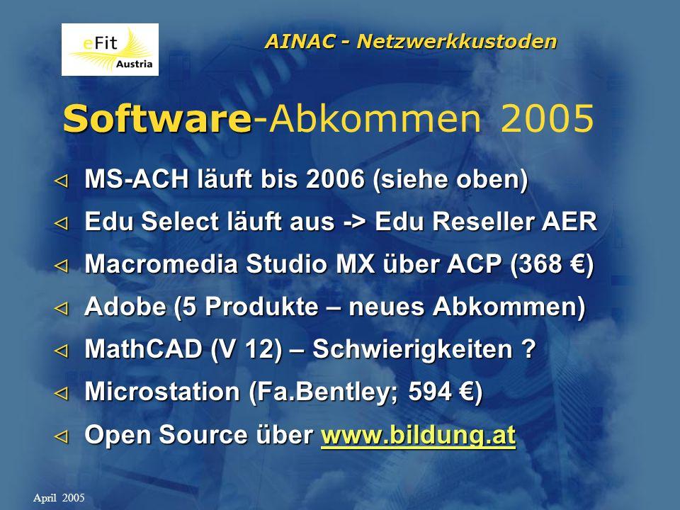 AINAC - Netzwerkkustoden April 2005 Software Software-Abkommen 2005 MS-ACH läuft bis 2006 (siehe oben) MS-ACH läuft bis 2006 (siehe oben) Edu Select läuft aus -> Edu Reseller AER Edu Select läuft aus -> Edu Reseller AER Macromedia Studio MX über ACP (368 ) Macromedia Studio MX über ACP (368 ) Adobe (5 Produkte – neues Abkommen) Adobe (5 Produkte – neues Abkommen) MathCAD (V 12) – Schwierigkeiten .