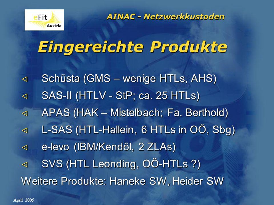 AINAC - Netzwerkkustoden April 2005 Eingereichte Produkte Schüsta (GMS – wenige HTLs, AHS) Schüsta (GMS – wenige HTLs, AHS) SAS-II (HTLV - StP; ca.