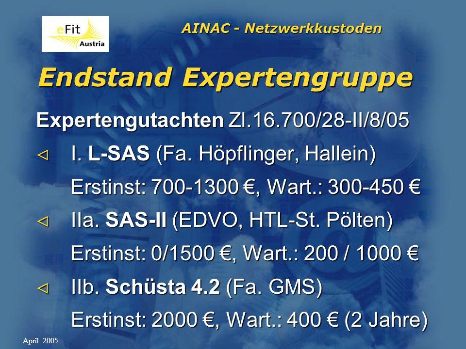 AINAC - Netzwerkkustoden April 2005 IT Betreuung an Bundesschulen 1.Skalierung dch Anzahl d.