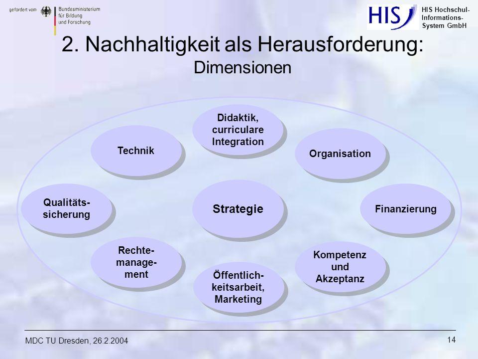 HIS Hochschul- Informations- System GmbH MDC TU Dresden, 26.2.2004 14 Technik Qualitäts- sicherung Didaktik, curriculare Integration Organisation Rech