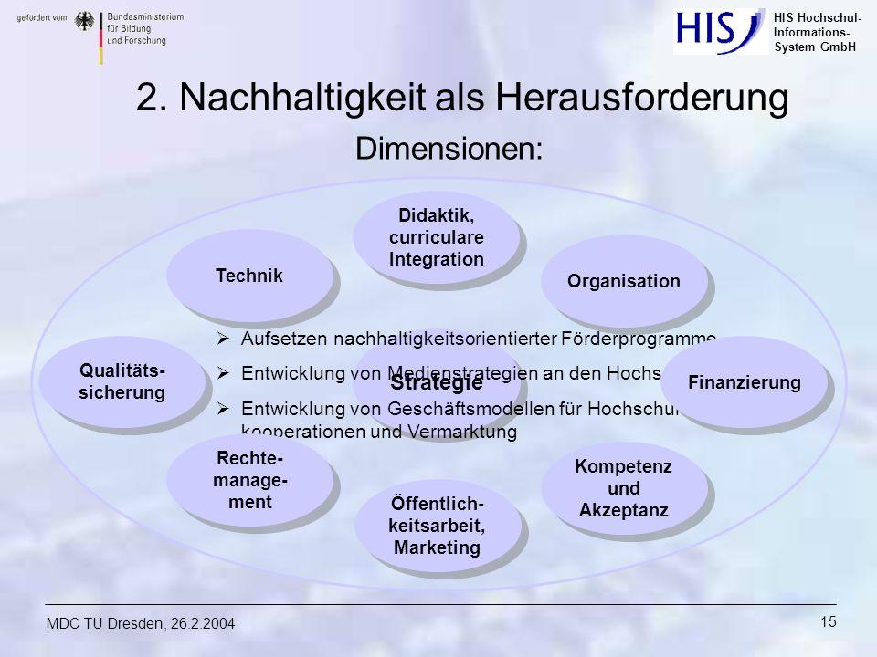 HIS Hochschul- Informations- System GmbH MDC TU Dresden, 26.2.2004 15 Strategie Aufsetzen nachhaltigkeitsorientierter Förderprogramme Entwicklung von