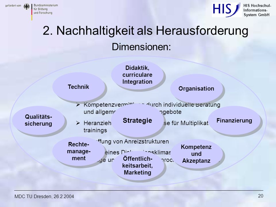 HIS Hochschul- Informations- System GmbH MDC TU Dresden, 26.2.2004 20 Kompetenzvermittlung durch individuelle Beratung und allgemeine Schulungsangebot