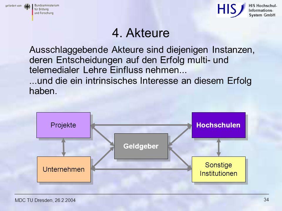 HIS Hochschul- Informations- System GmbH MDC TU Dresden, 26.2.2004 34 4. Akteure Ausschlaggebende Akteure sind diejenigen Instanzen, deren Entscheidun