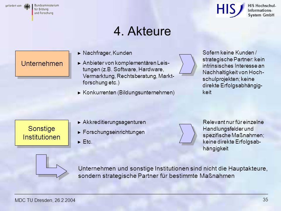 HIS Hochschul- Informations- System GmbH MDC TU Dresden, 26.2.2004 35 4. Akteure Unternehmen Sonstige Institutionen Nachfrager, Kunden Anbieter von ko