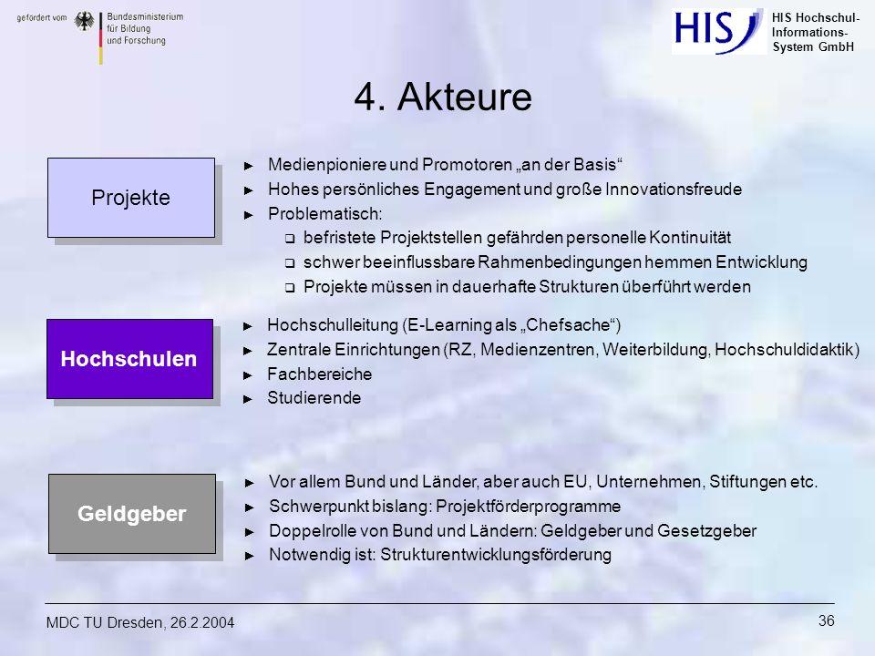 HIS Hochschul- Informations- System GmbH MDC TU Dresden, 26.2.2004 36 4. Akteure Projekte Hochschulen Medienpioniere und Promotoren an der Basis Hohes
