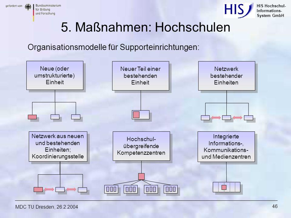 HIS Hochschul- Informations- System GmbH MDC TU Dresden, 26.2.2004 46 5. Maßnahmen: Hochschulen Organisationsmodelle für Supporteinrichtungen: Neue (o
