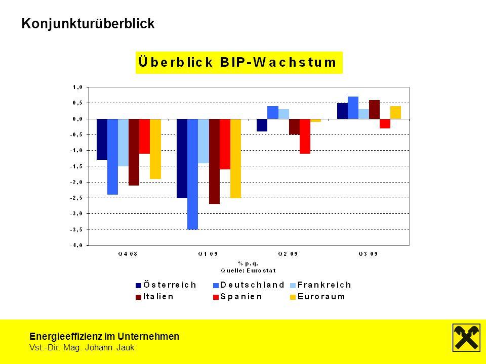 Rohöl 10.02.2009 bis 10.02.2010 73,45 Energieeffizienz im Unternehmen Vst.-Dir. Mag. Johann Jauk
