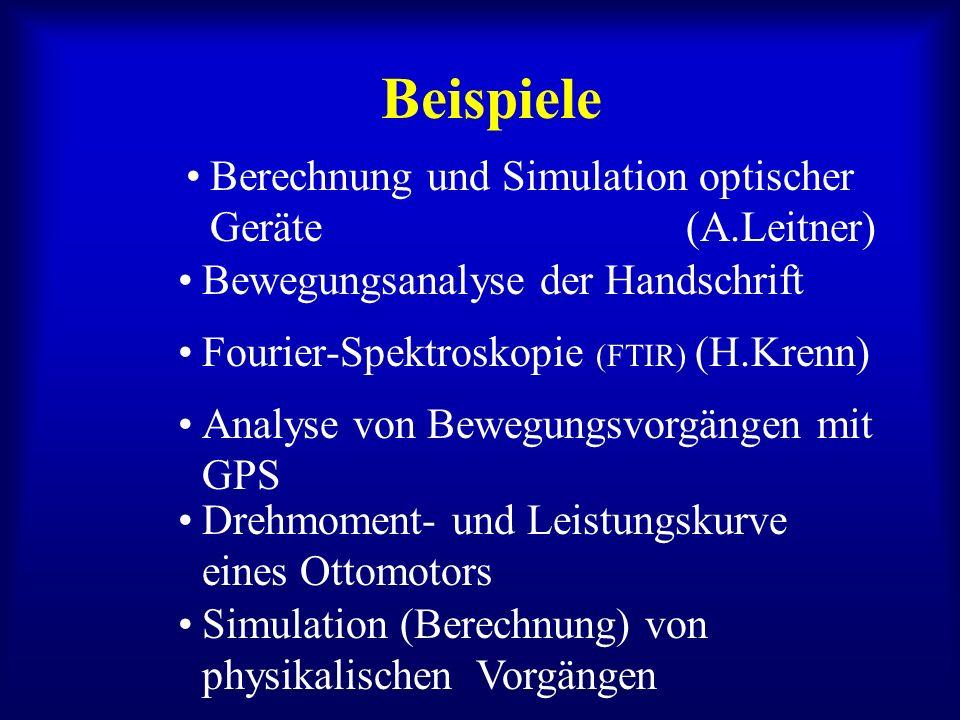 Beispiele Fourier-Spektroskopie (FTIR) (H.Krenn) Analyse von Bewegungsvorgängen mit GPS Drehmoment- und Leistungskurve eines Ottomotors Simulation (Berechnung) von physikalischen Vorgängen Berechnung und Simulation optischer Geräte (A.Leitner) Bewegungsanalyse der Handschrift