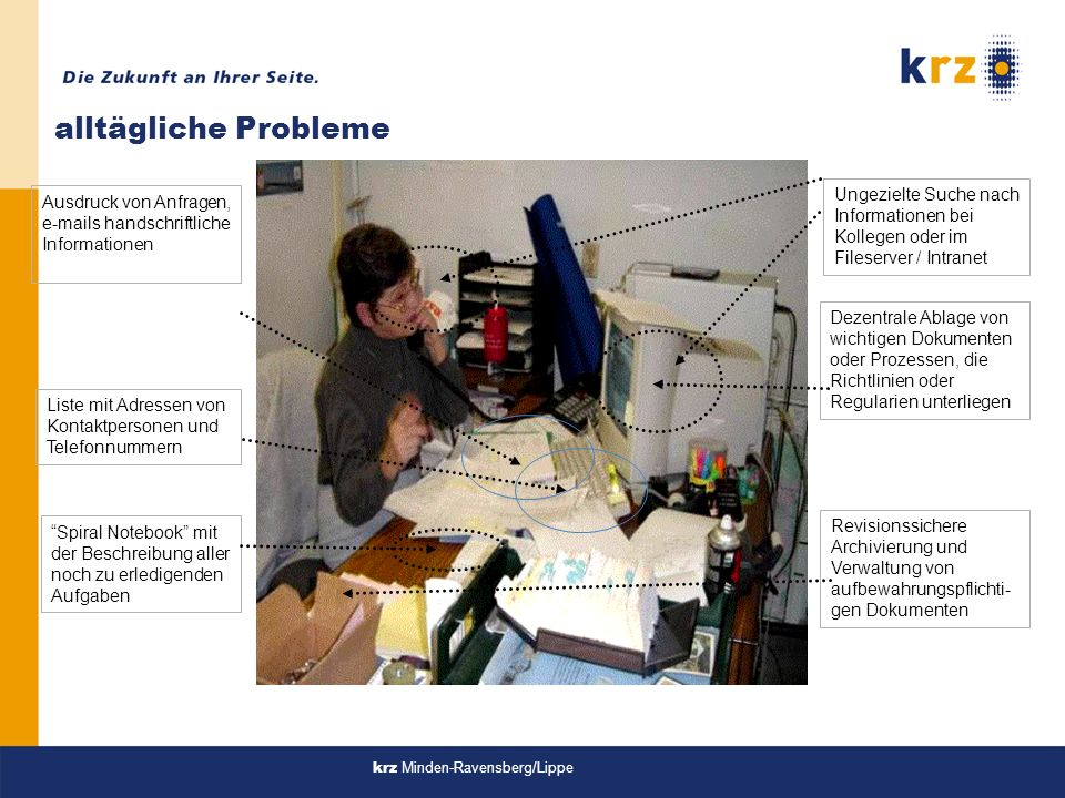 krz Minden-Ravensberg/Lippe Aufgaben- / Aktengliederung