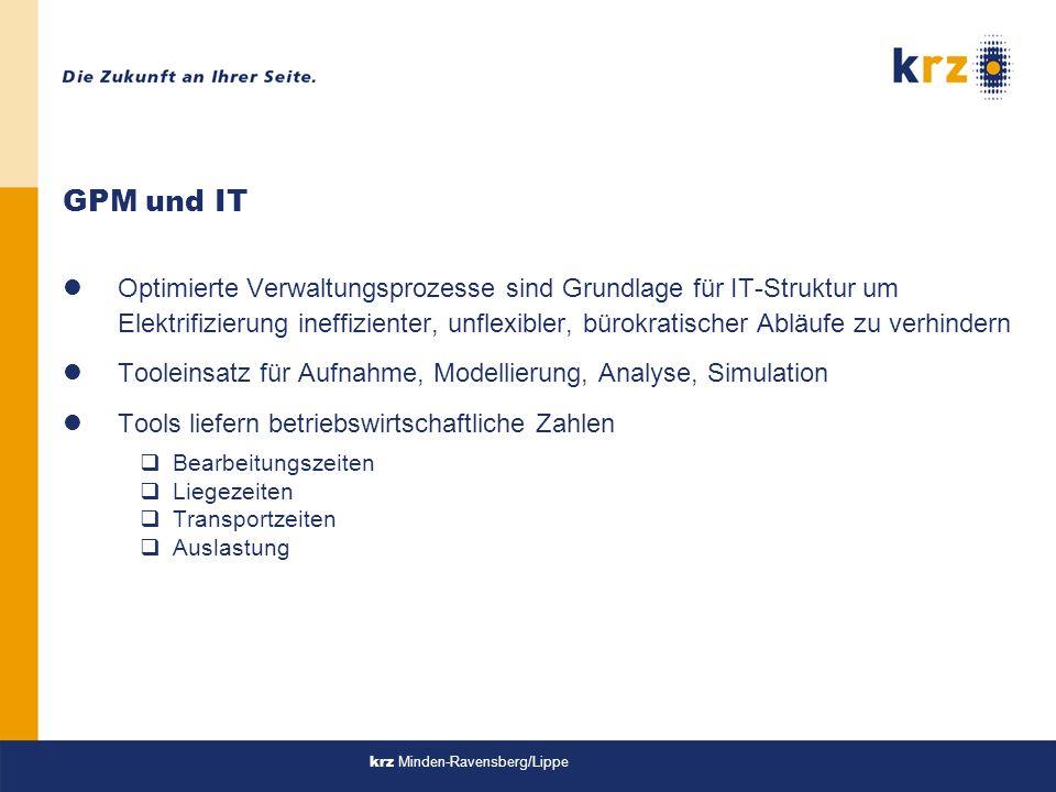 krz Minden-Ravensberg/Lippe GPM und IT lOptimierte Verwaltungsprozesse sind Grundlage für IT-Struktur um Elektrifizierung ineffizienter, unflexibler, bürokratischer Abläufe zu verhindern lTooleinsatz für Aufnahme, Modellierung, Analyse, Simulation lTools liefern betriebswirtschaftliche Zahlen qBearbeitungszeiten qLiegezeiten qTransportzeiten qAuslastung