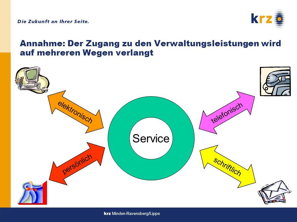 krz Minden-Ravensberg/Lippe Manage and Store – Processes (BPM) lExkurs: Geschäftsprozessmanagement lWorkflow, - Arten