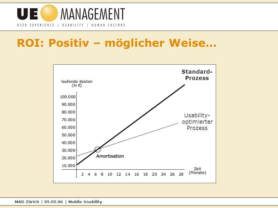 MAD Zürich | 05.05.06 | Mobile Usability ROI: Positiv – möglicher Weise… Standard- Prozess Usability- optimierter Prozess