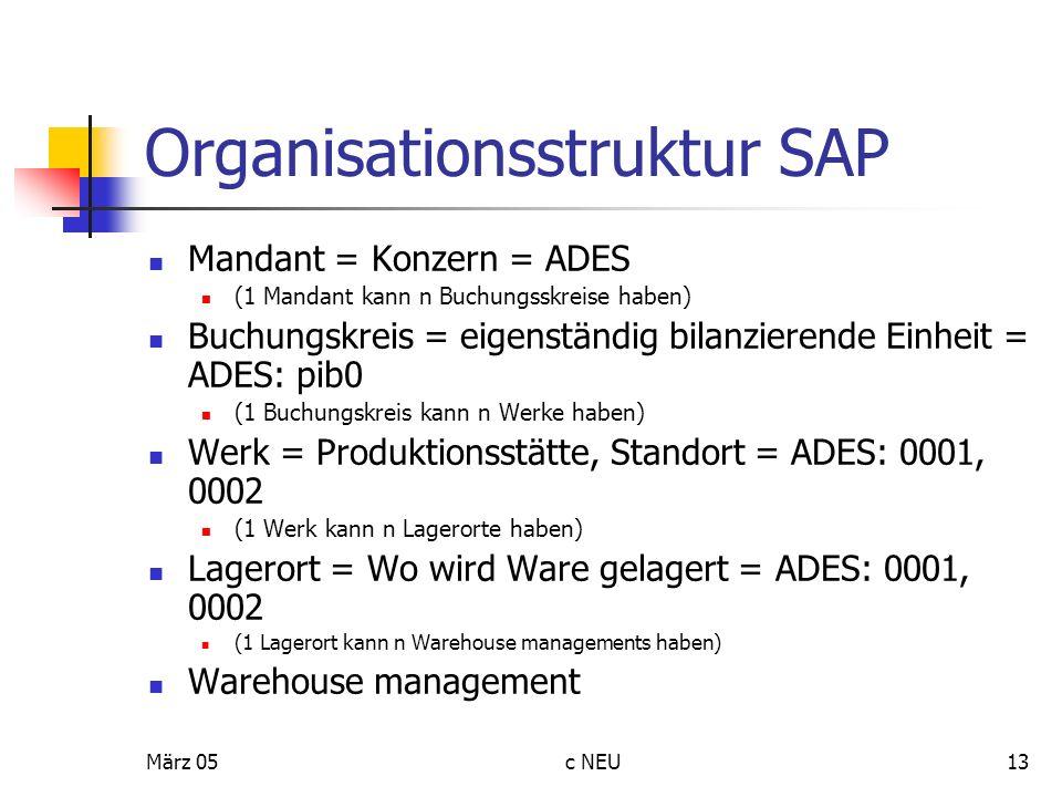 März 05c NEU13 Organisationsstruktur SAP Mandant = Konzern = ADES (1 Mandant kann n Buchungsskreise haben) Buchungskreis = eigenständig bilanzierende