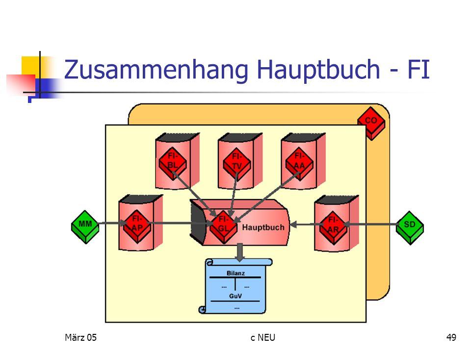 März 05c NEU49 Zusammenhang Hauptbuch - FI