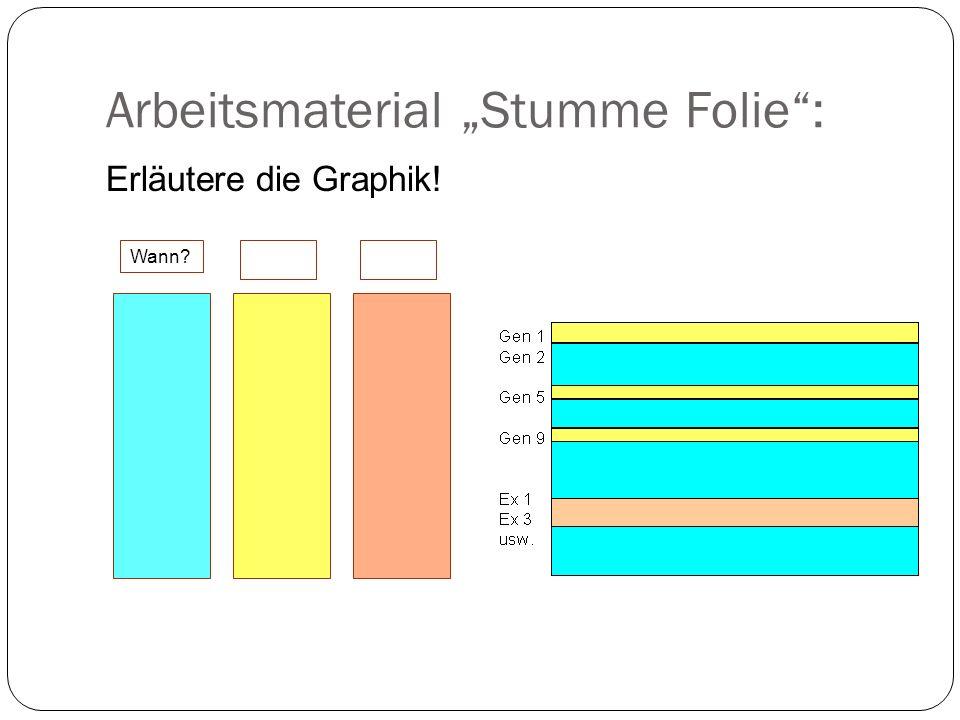 Arbeitsmaterial Stumme Folie: Erläutere die Graphik! Wann?