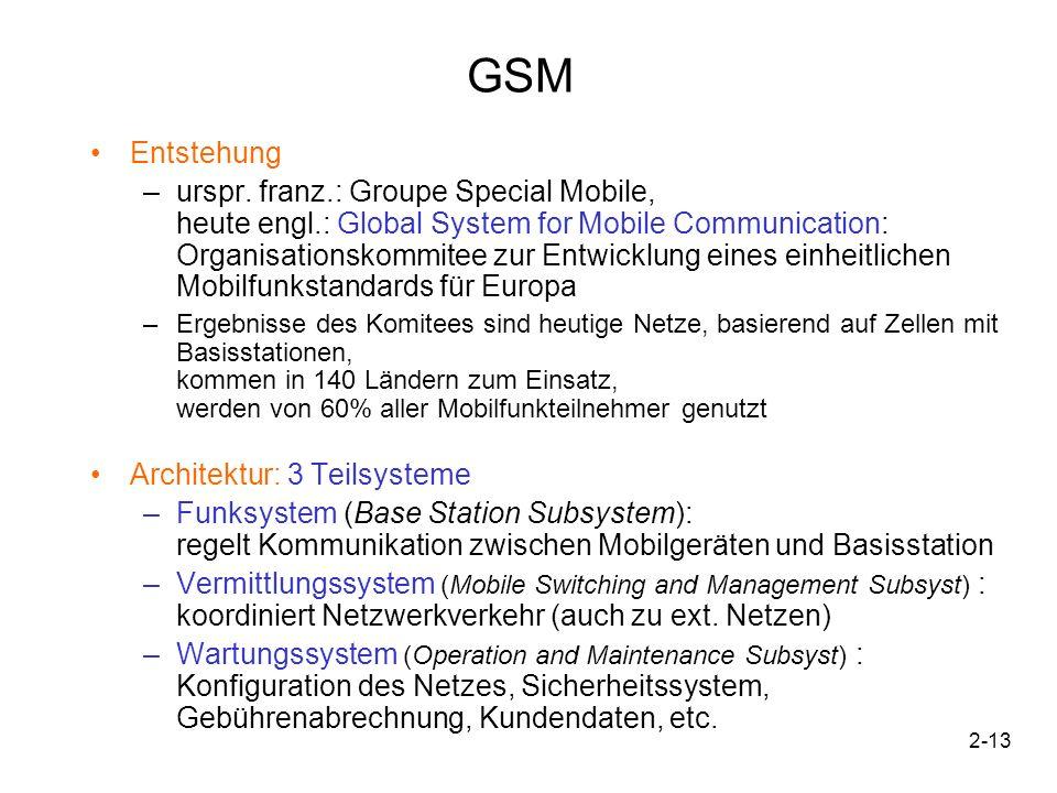 2-13 GSM Entstehung –urspr. franz.: Groupe Special Mobile, heute engl.: Global System for Mobile Communication: Organisationskommitee zur Entwicklung