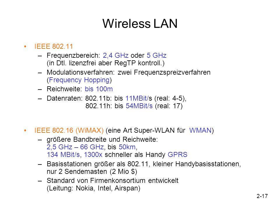 2-17 Wireless LAN IEEE 802.11 –Frequenzbereich: 2,4 GHz oder 5 GHz (in Dtl. lizenzfrei aber RegTP kontroll.) –Modulationsverfahren: zwei Frequenzsprei