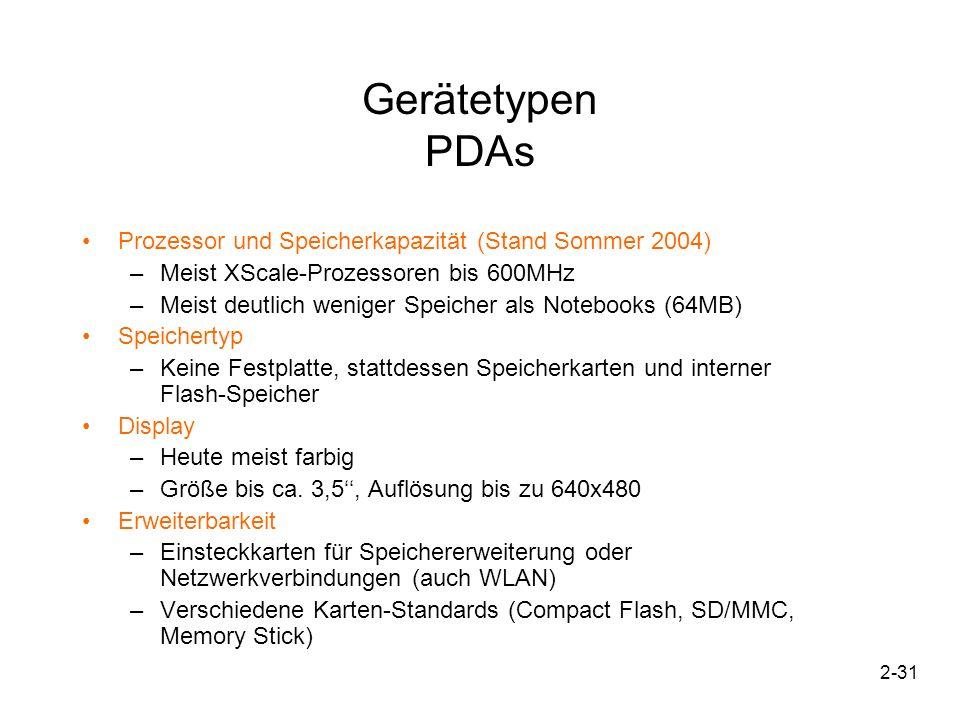 2-31 Gerätetypen PDAs Prozessor und Speicherkapazität (Stand Sommer 2004) –Meist XScale-Prozessoren bis 600MHz –Meist deutlich weniger Speicher als No