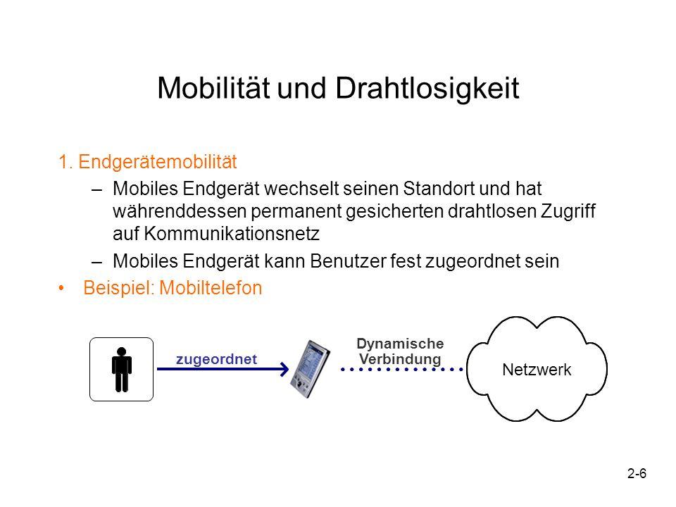 2-6 zugeordnet Dynamische Verbindung Netzwerk Mobilität und Drahtlosigkeit 1. Endgerätemobilität –Mobiles Endgerät wechselt seinen Standort und hat wä