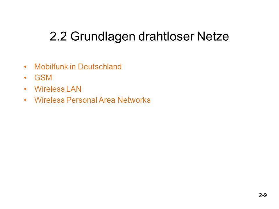 2-9 2.2 Grundlagen drahtloser Netze Mobilfunk in Deutschland GSM Wireless LAN Wireless Personal Area Networks