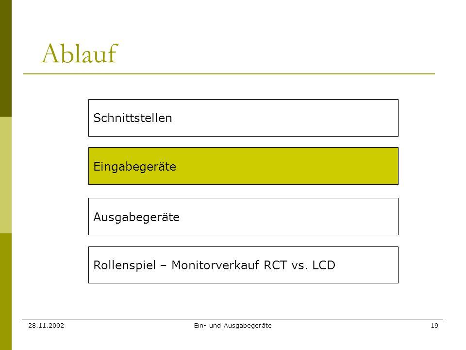 28.11.2002Ein- und Ausgabegeräte19 Ablauf Schnittstellen Eingabegeräte Ausgabegeräte Rollenspiel – Monitorverkauf RCT vs. LCD