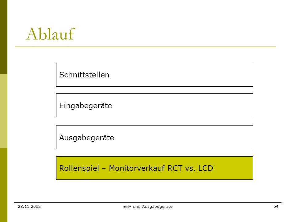 28.11.2002Ein- und Ausgabegeräte64 Ablauf Schnittstellen Eingabegeräte Ausgabegeräte Rollenspiel – Monitorverkauf RCT vs. LCD