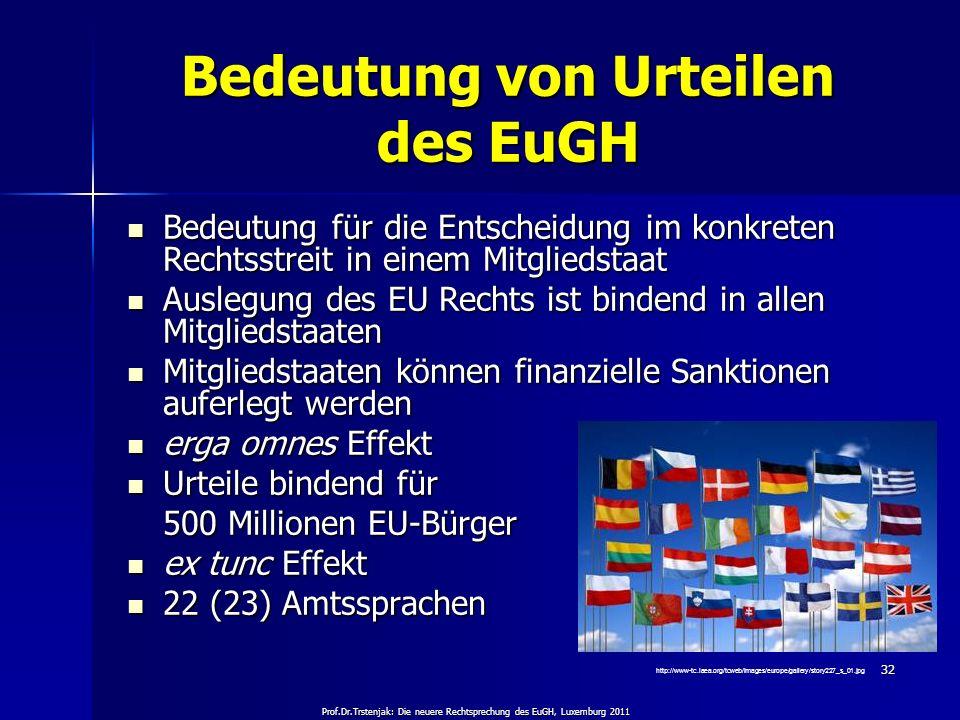 Prof.Dr.Trstenjak: Die neuere Rechtsprechung des EuGH, Luxemburg 2011 32 Bedeutung von Urteilen des EuGH Bedeutung für die Entscheidung im konkreten R