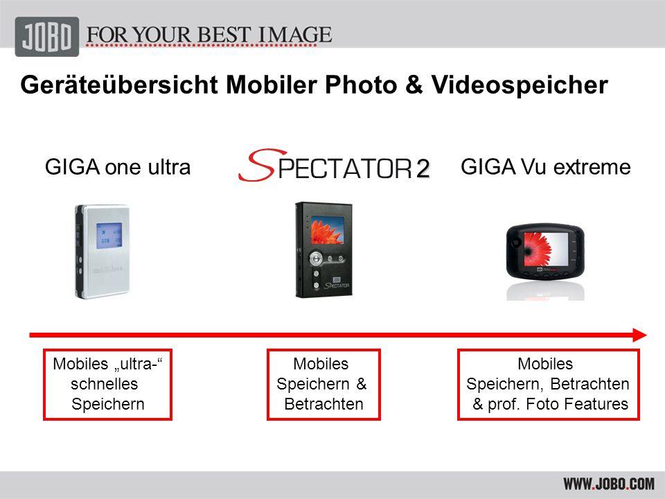 GIGA one ultra GIGA Vu extreme 1 GB in 4 Minuten 1 GB in 2 Minuten 1 GB in 3 Minuten Downloadzeit Mobile Photo & Videospeicher 2