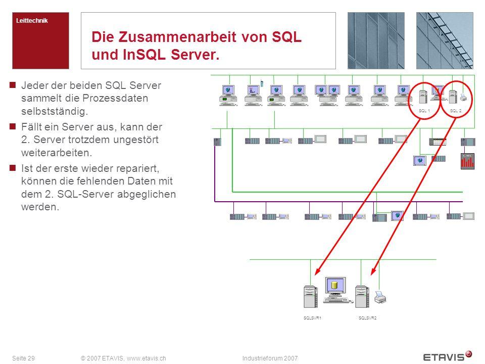 Seite 29© 2007 ETAVIS, www.etavis.chIndustrieforum 2007 Die Zusammenarbeit von SQL und InSQL Server.