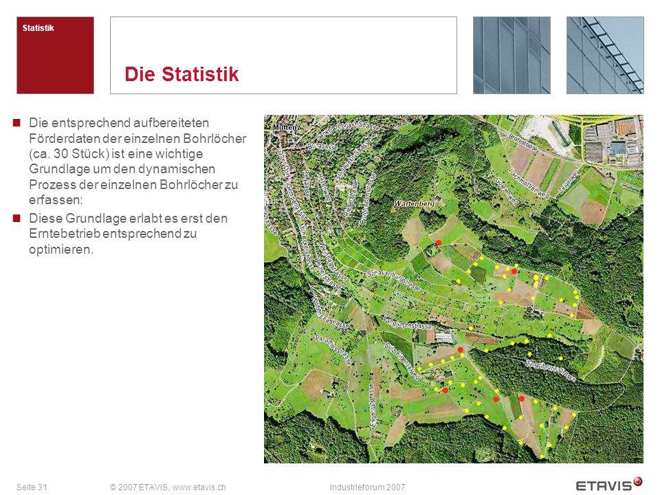 Seite 31© 2007 ETAVIS, www.etavis.chIndustrieforum 2007 Die Statistik Statistik Die entsprechend aufbereiteten Förderdaten der einzelnen Bohrlöcher (ca.
