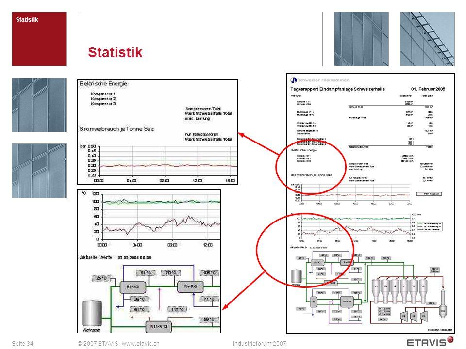 Seite 34© 2007 ETAVIS, www.etavis.chIndustrieforum 2007 Statistik
