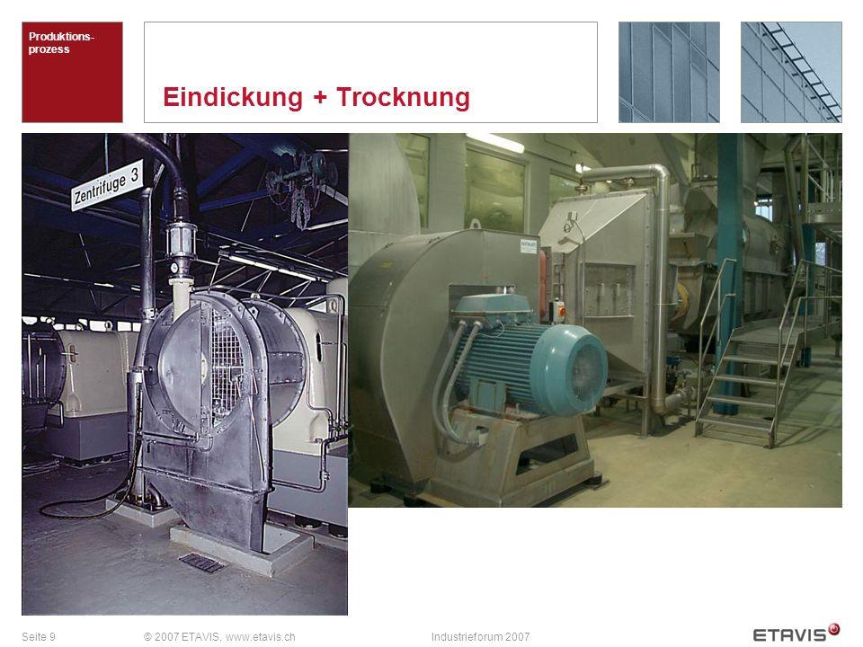 Seite 9© 2007 ETAVIS, www.etavis.chIndustrieforum 2007 Eindickung + Trocknung Produktions- prozess