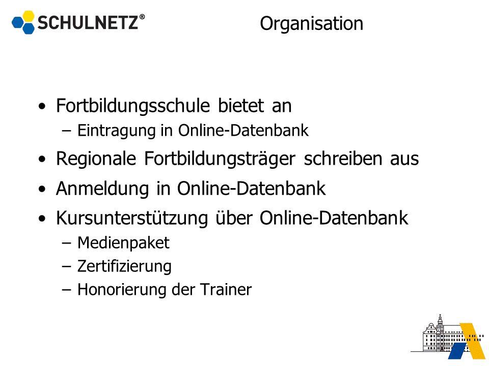Organisation Fortbildungsschule bietet an –Eintragung in Online-Datenbank Regionale Fortbildungsträger schreiben aus Anmeldung in Online-Datenbank Kur