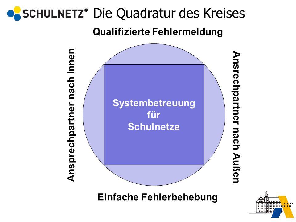 Qualifizierungsmodule Die Inhalte orientieren sich an konkreten Systembetreuungsaufgaben Trainerausbildung basiert auf anerkannten Weiterbildungsprogrammen, z.