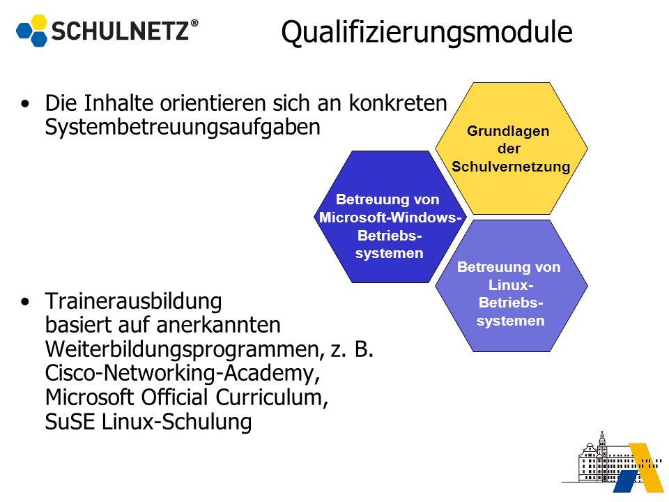 Qualifizierungsmodule Die Inhalte orientieren sich an konkreten Systembetreuungsaufgaben Trainerausbildung basiert auf anerkannten Weiterbildungsprogr