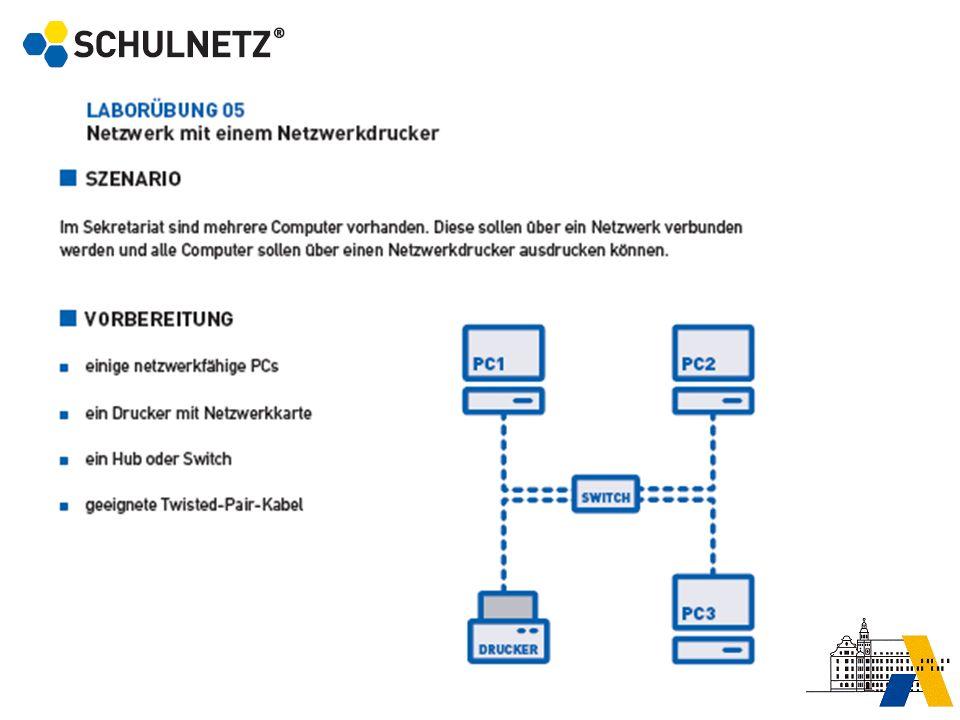 5 Port Switch 10/100 Mbit/s ADSL Gateway mit 4 Port Switch Wireless-G Accesss Point mit 54 MBit/s 2 Wireless-G Notebook-Adapter 54 MBit/s 2 Wireless-G USB-Netzwerkadapter 54 Mbit/s Werkzeug-Tasche Twisted-Pair-Patch-Kabel Laborarbeit mit Koffer