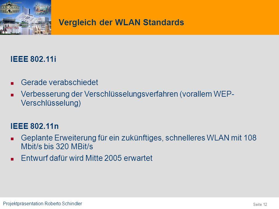 Projektpräsentation Roberto Schindler 9,825,461,087,64 10,91 6,00 0,00 8,00 Seite 12 Vergleich der WLAN Standards IEEE 802.11i Gerade verabschiedet Ve