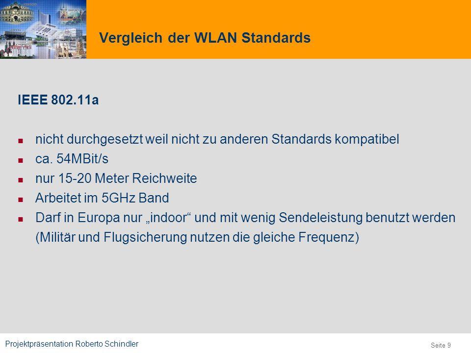 Projektpräsentation Roberto Schindler 9,825,461,087,64 10,91 6,00 0,00 8,00 Seite 9 Vergleich der WLAN Standards IEEE 802.11a nicht durchgesetzt weil