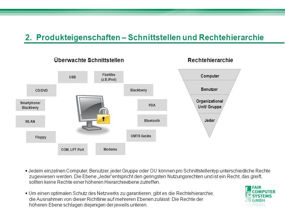 2. Produkteigenschaften – Schnittstellen und Rechtehierarchie Rechtehierarchie Computer Benutzer Organizational Unit/ Gruppe Jeder Jedem einzelnen Com
