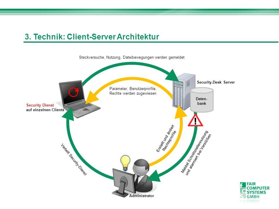 3. Technik: Client-Server Architektur Administrator Security Dienst auf einzelnen Clients Erstellt und ändert Rechteprofile Daten- bank Security.Desk