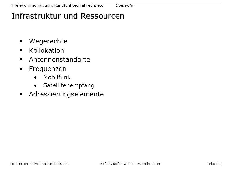 Seite 103 Medienrecht, Universität Zürich, HS 2008Prof.