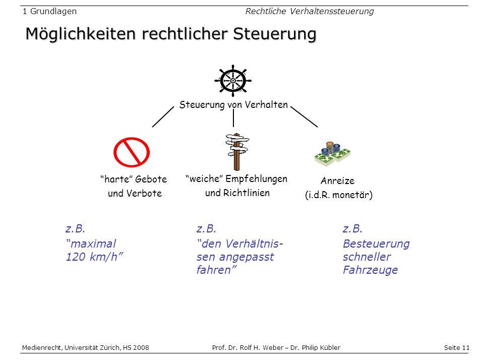 Seite 11 Medienrecht, Universität Zürich, HS 2008Prof.