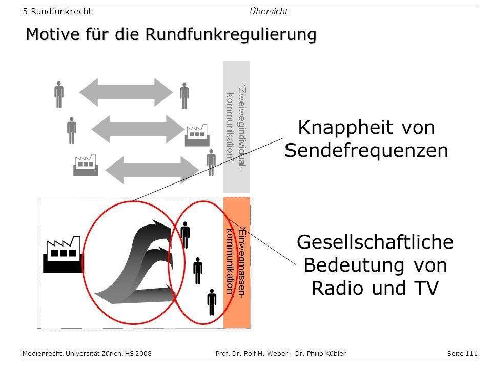Seite 111 Medienrecht, Universität Zürich, HS 2008Prof.