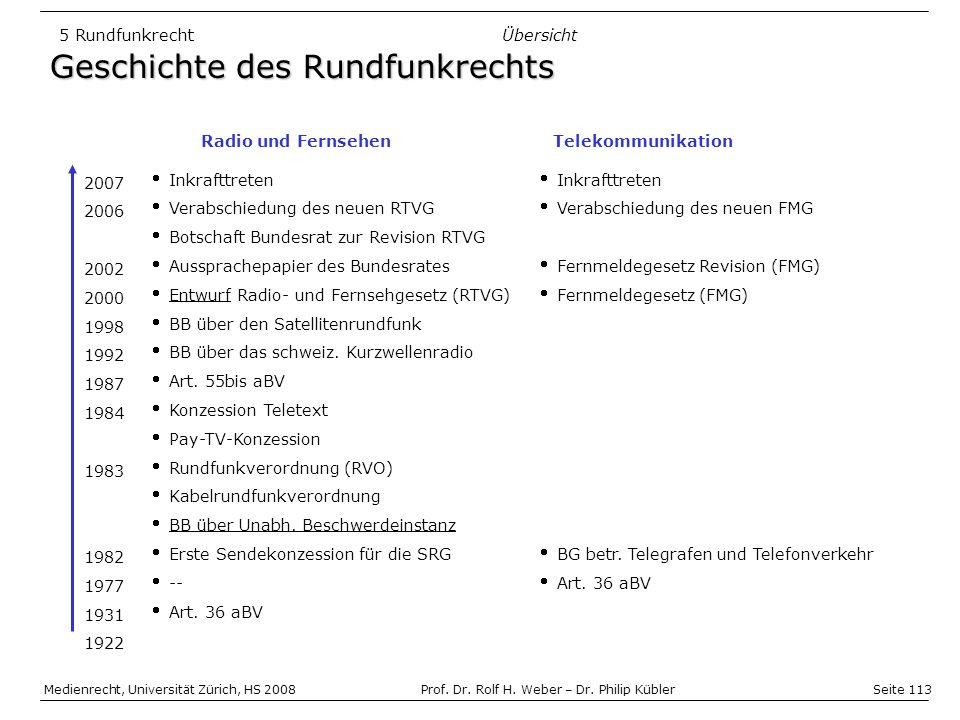 Seite 113 Medienrecht, Universität Zürich, HS 2008Prof.