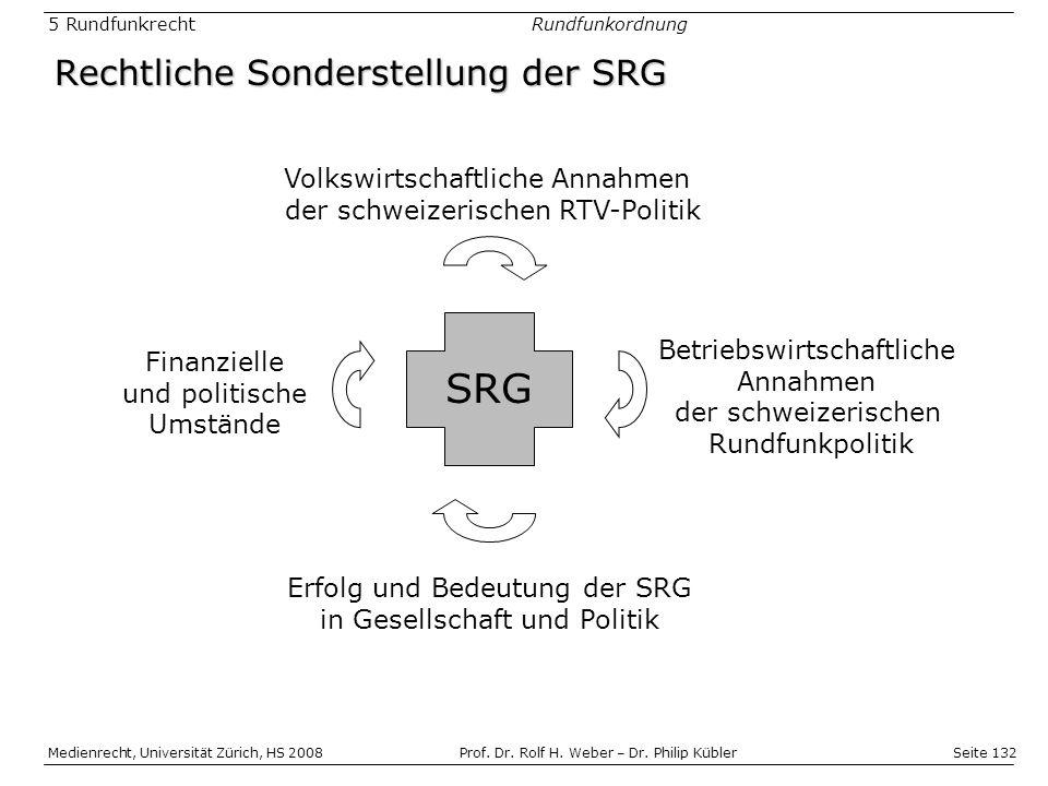 Seite 132 Medienrecht, Universität Zürich, HS 2008Prof.