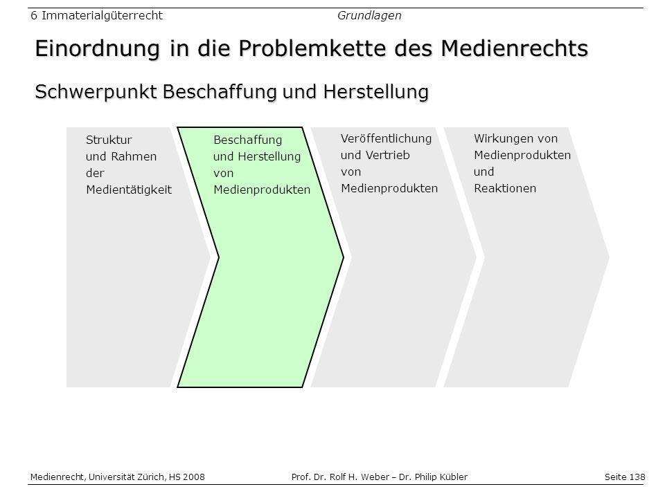 Seite 138 Medienrecht, Universität Zürich, HS 2008Prof.