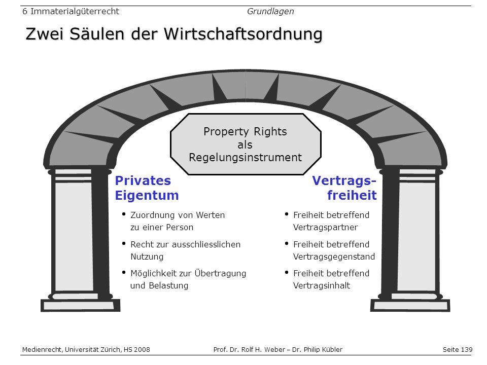 Seite 139 Medienrecht, Universität Zürich, HS 2008Prof.