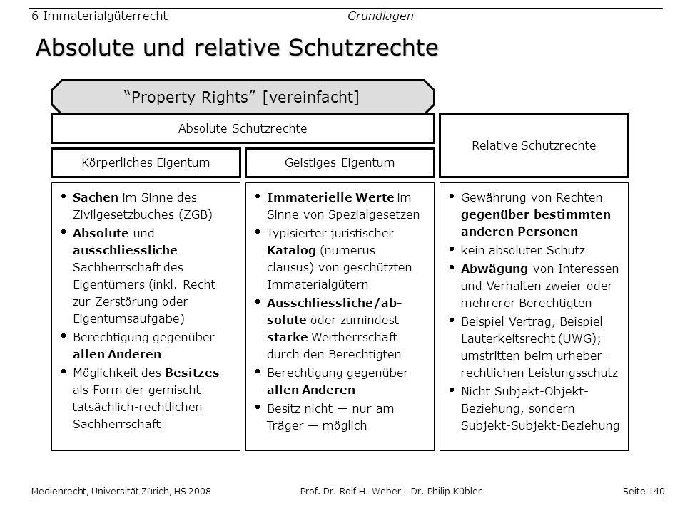 Seite 140 Medienrecht, Universität Zürich, HS 2008Prof.